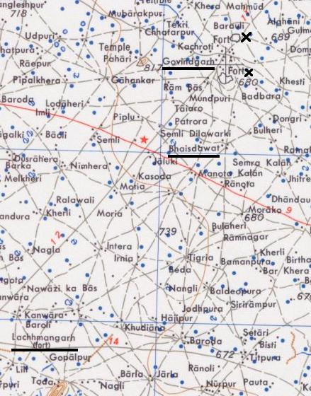 Govindgarh & Laxmangarh, District Alwar